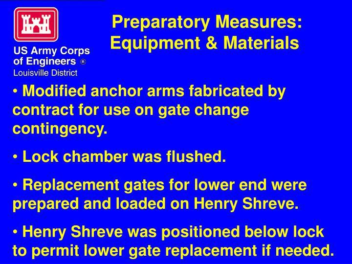 Preparatory Measures: