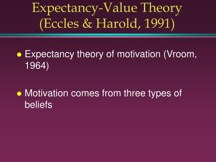Expectancy-Value Theory (Eccles & Harold, 1991)