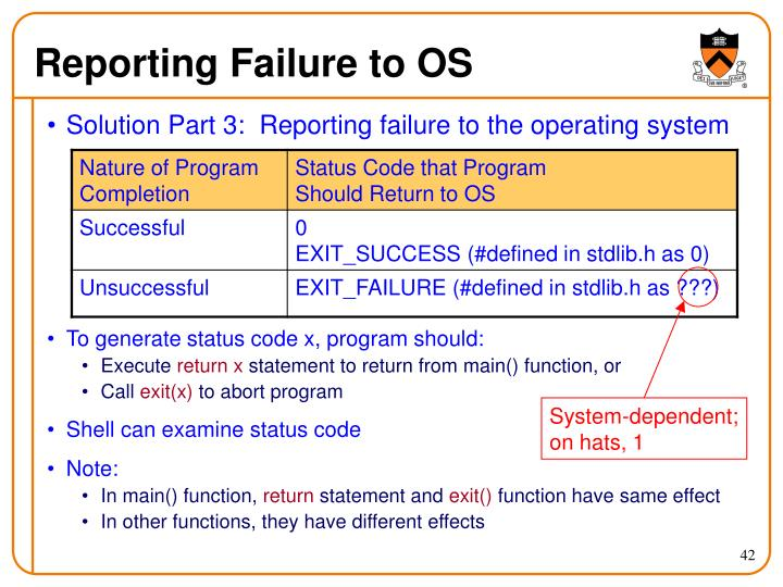 Reporting Failure to OS