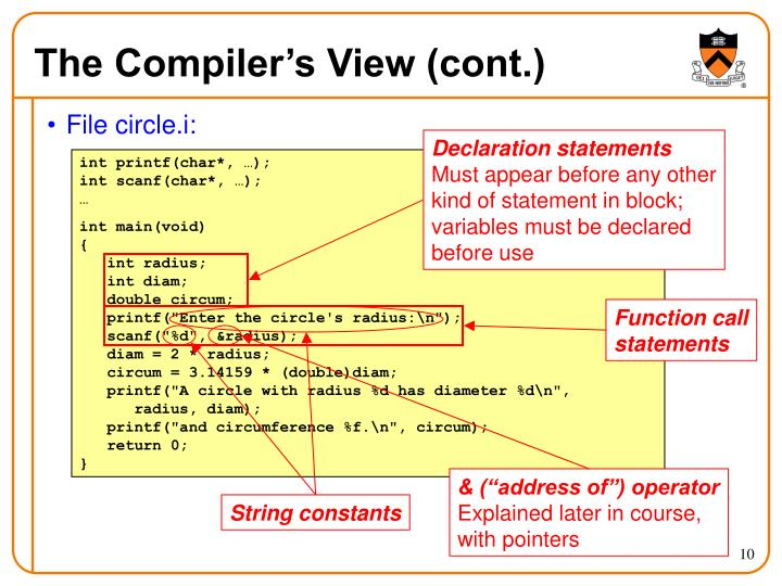 The Compiler's View (cont.)