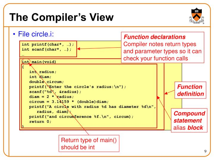 The Compiler's View