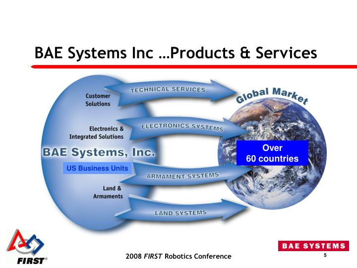 BAE Systems Inc …Products & Services