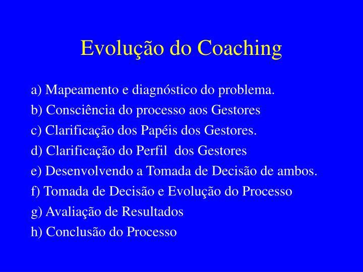 Evolução do Coaching