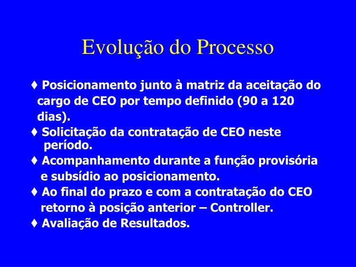 Evolução do Processo