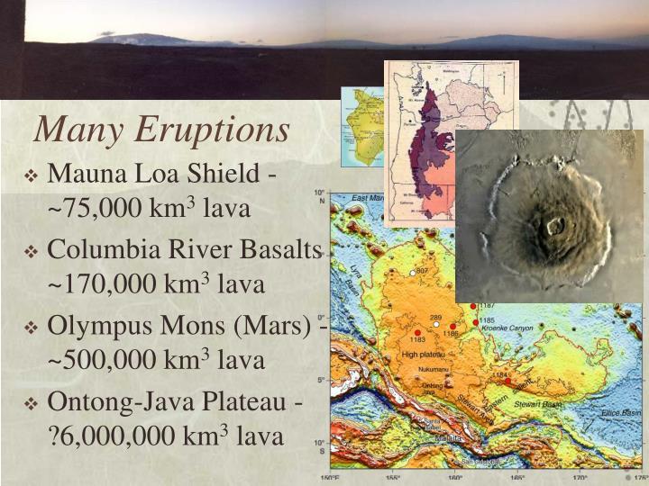 Many Eruptions