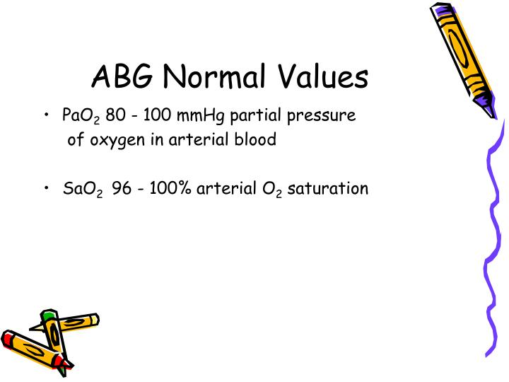 ABG Normal Values