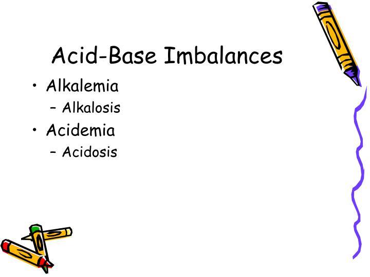 Acid-Base Imbalances