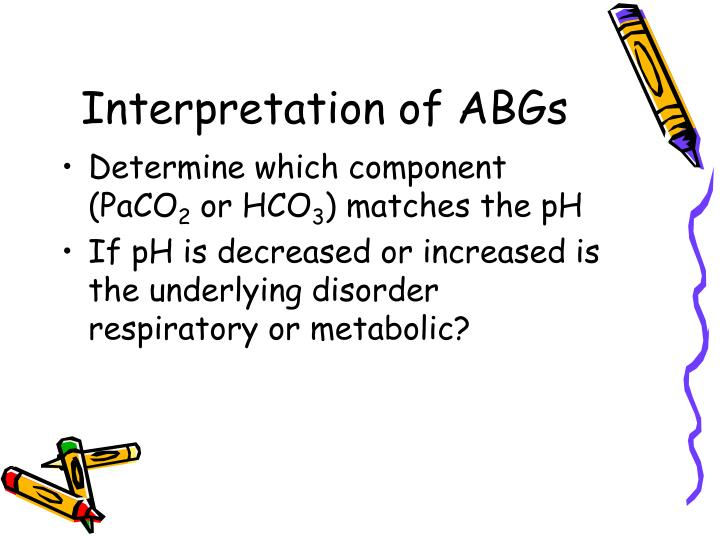 Interpretation of ABGs