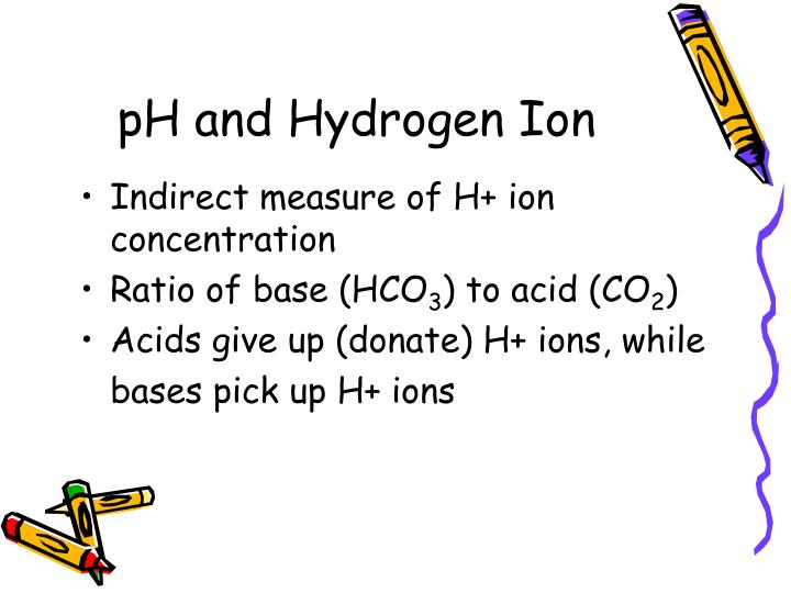 pH and Hydrogen Ion