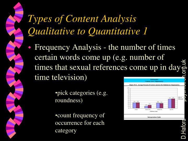 Types of Content Analysis