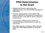pria determination to not grant