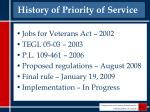 history of priority of service