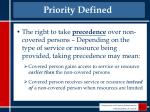 priority defined