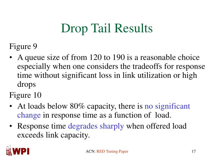 Drop Tail Results