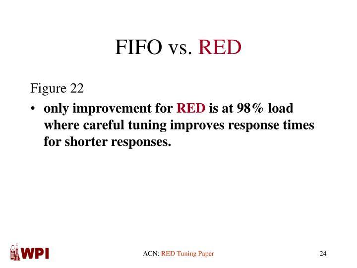 FIFO vs.