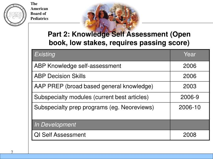 Part 2: Knowledge Self Assessment (Open