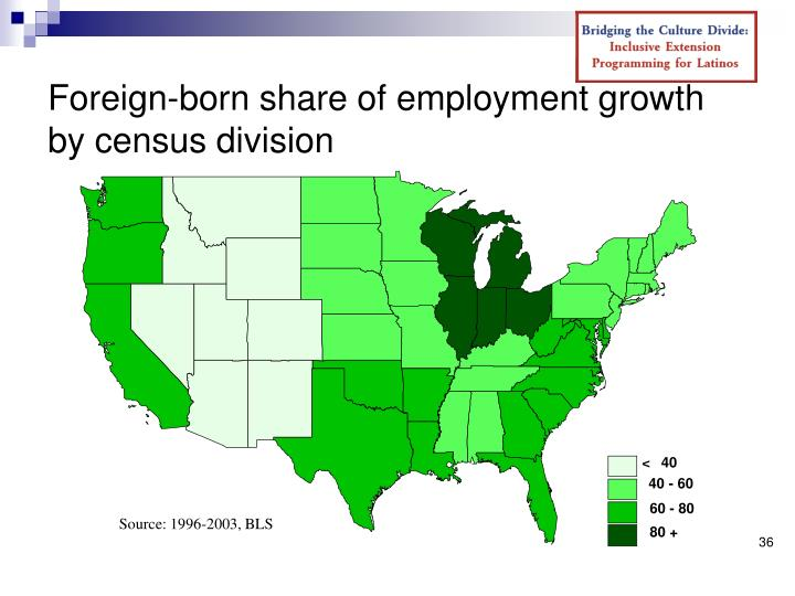Foreign-born share of employment growth by census division