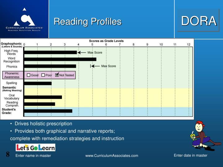 Reading Profiles