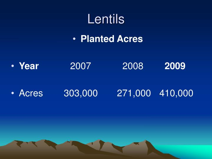 Planted Acres
