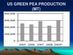 us green pea production mt