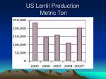 us lentil production metric ton