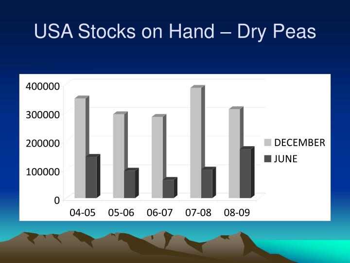 USA Stocks on Hand – Dry Peas