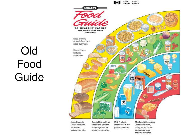 Old Food Guide