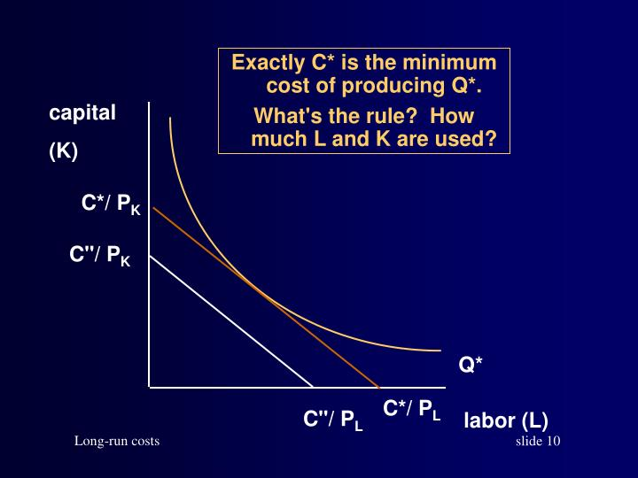 Exactly C* is the minimum cost of producing Q*.