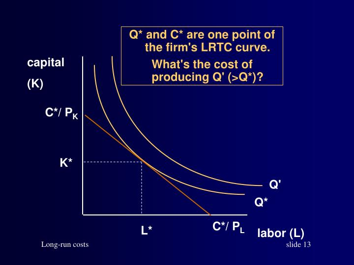 Q* and C* are one point of the firm's LRTC curve.
