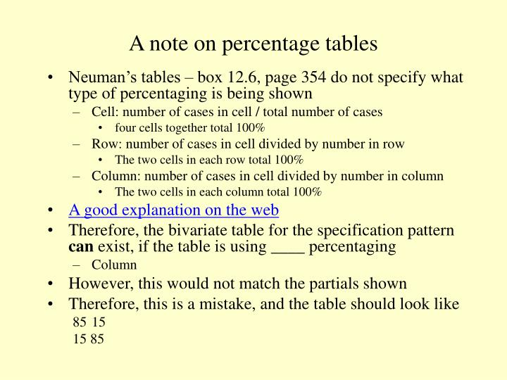 A note on percentage tables