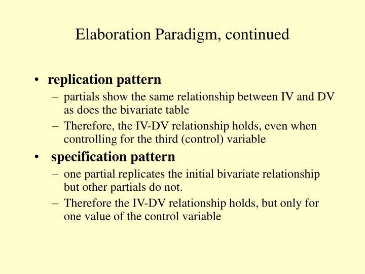 Elaboration Paradigm, continued