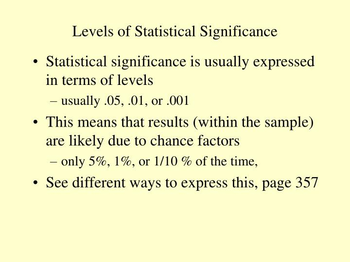 Levels of Statistical Significance