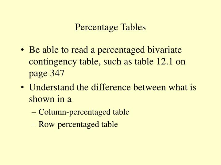 Percentage Tables