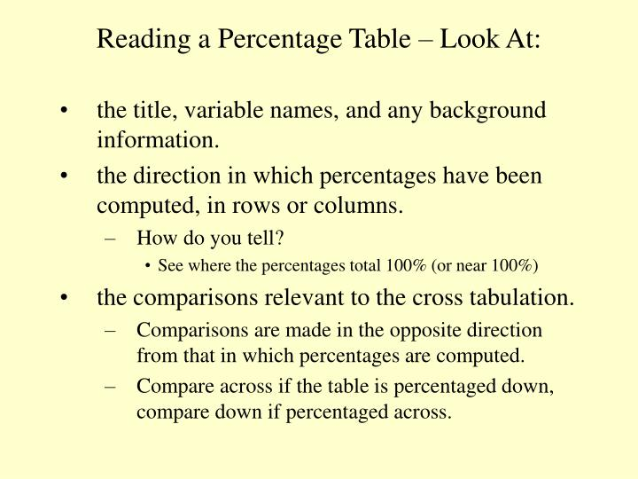 Reading a Percentage Table – Look At: