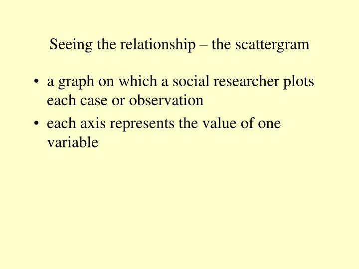 Seeing the relationship – the scattergram