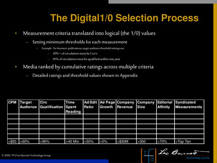 The Digital1/0 Selection Process