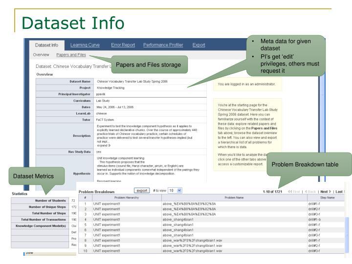 Dataset Info