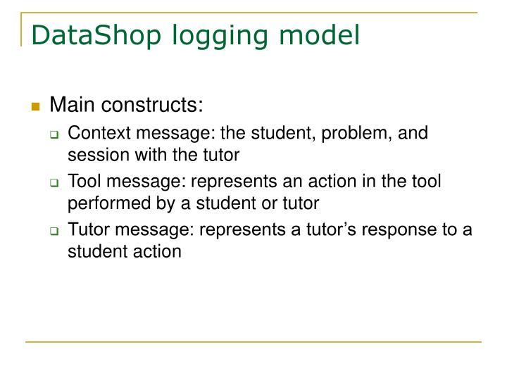 DataShop logging model