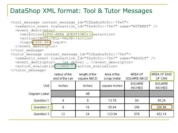 DataShop XML format: Tool & Tutor Messages