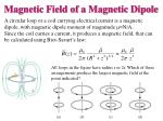 magnetic field of a magnetic dipole