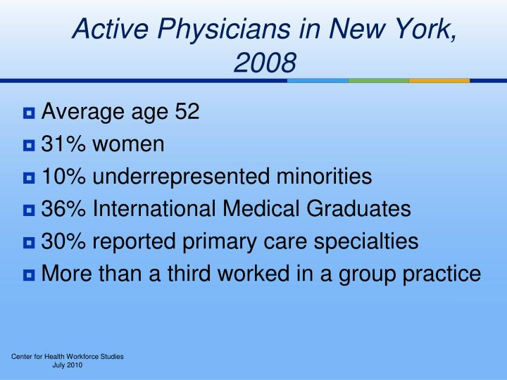 Active Physicians in New York, 2008