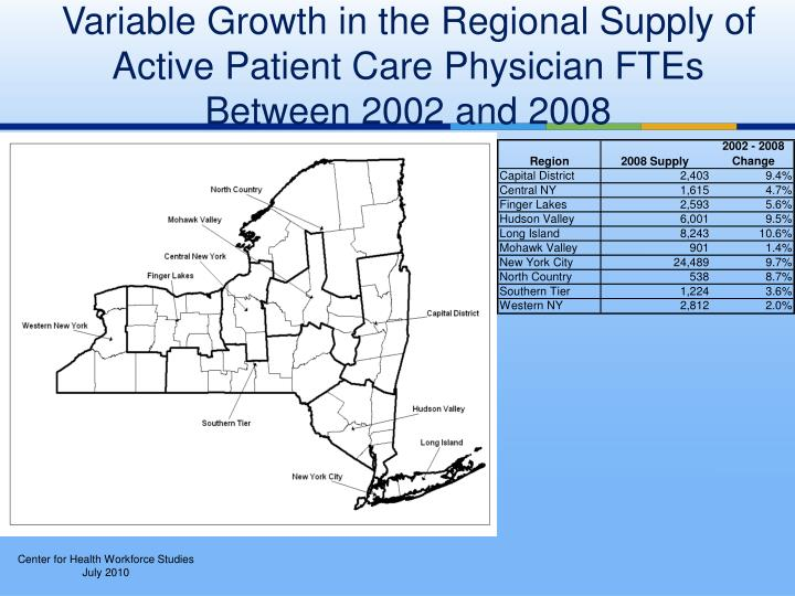 Variable Growth in the Regional Supply of  Active Patient Care Physician FTEs