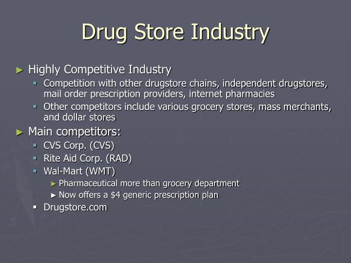 Drug Store Industry