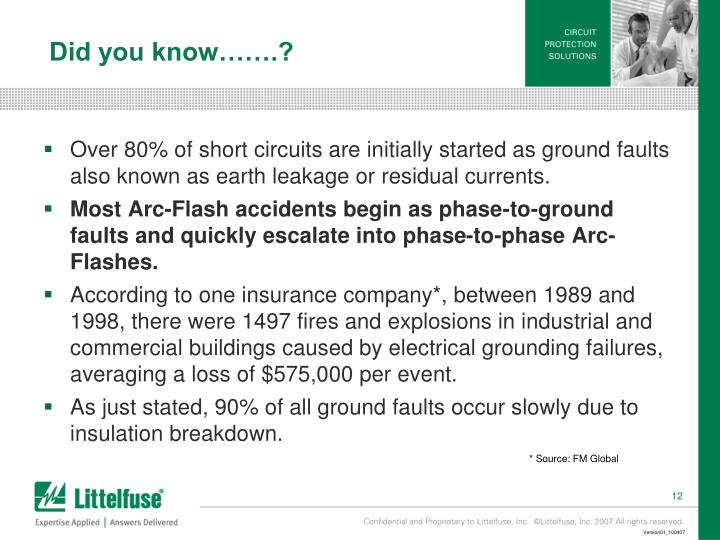 Did you know…….?