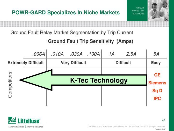 POWR-GARD Specializes In Niche Markets