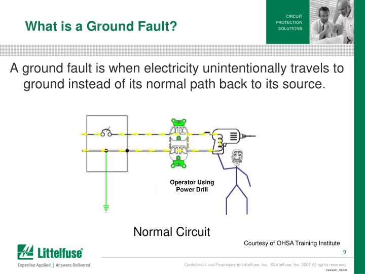 What is a Ground Fault?