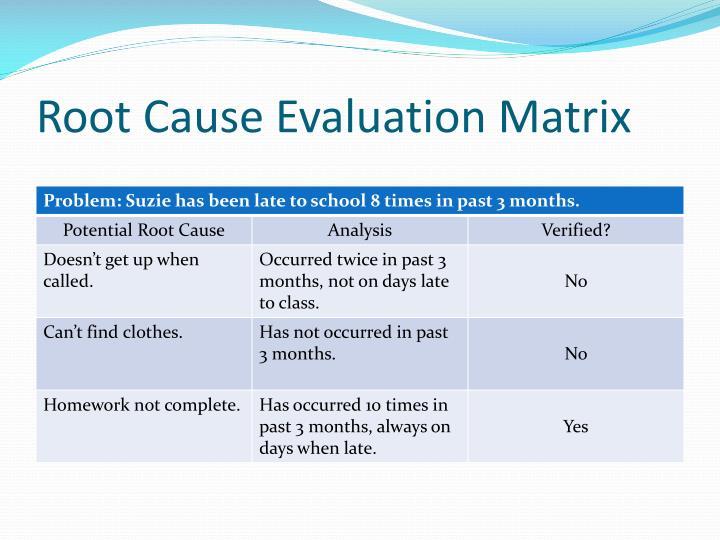 Root Cause Evaluation Matrix