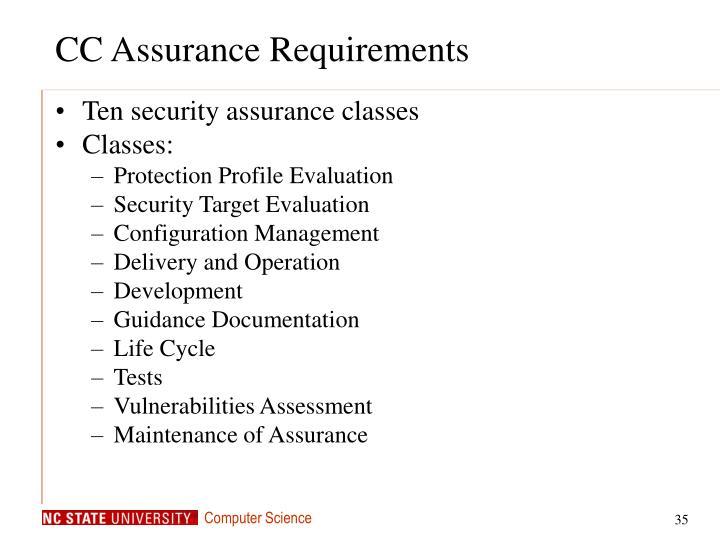 CC Assurance Requirements
