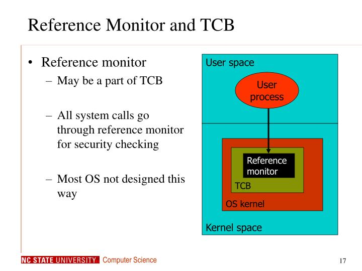 Reference Monitor and TCB