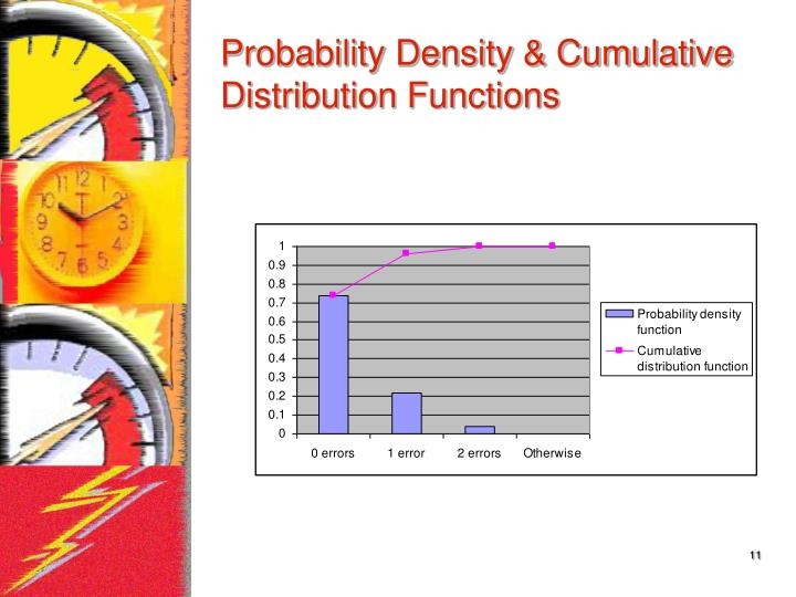 Probability Density & Cumulative Distribution Functions